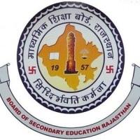 Rajasthan 3rd Grade Teacher Recruitment 2018 – Apply Online for 28000 Posts
